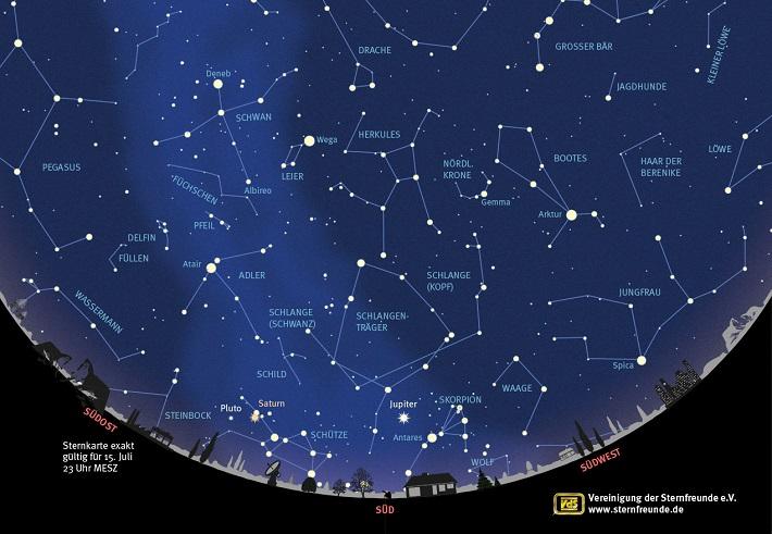 Sterne Aktuell